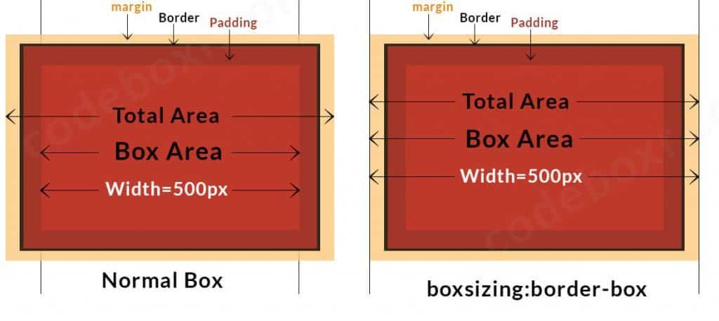 border-box01