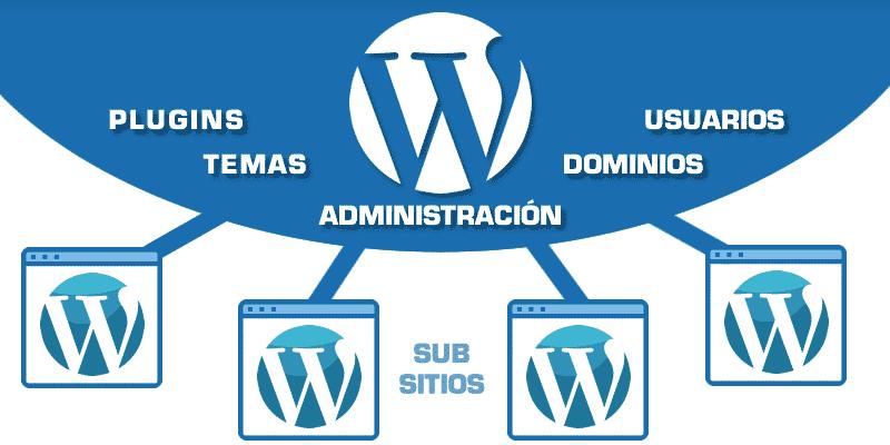 WordPress Multi Sitios