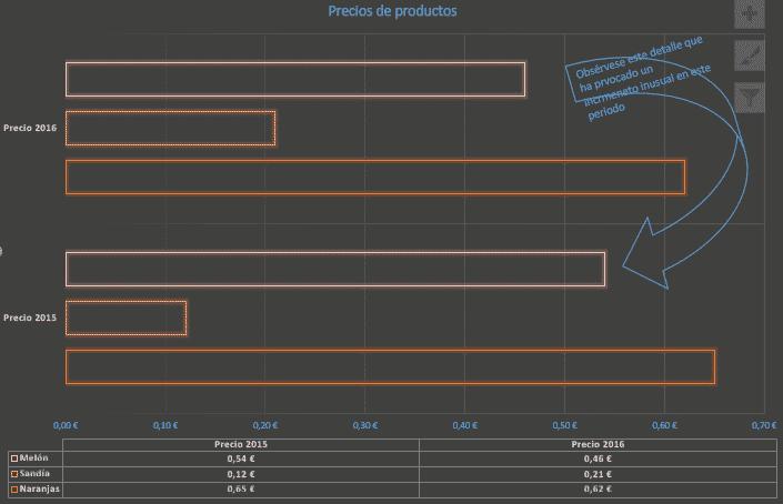 Aplicar formato a gráficos en Excel 04