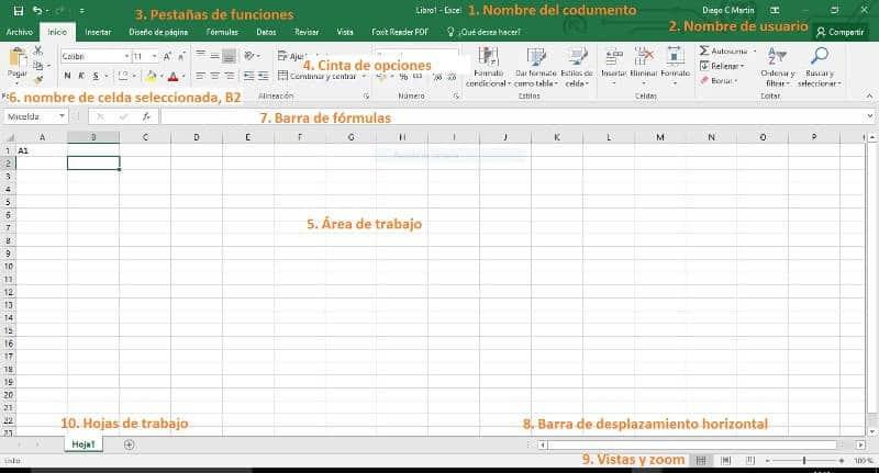 Entorno de trabajo Excel 2016