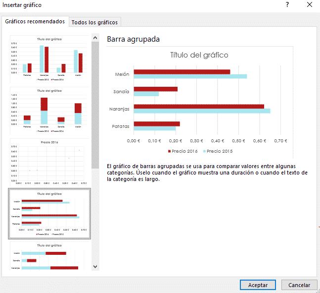 Insertar gráfico en Excel 01