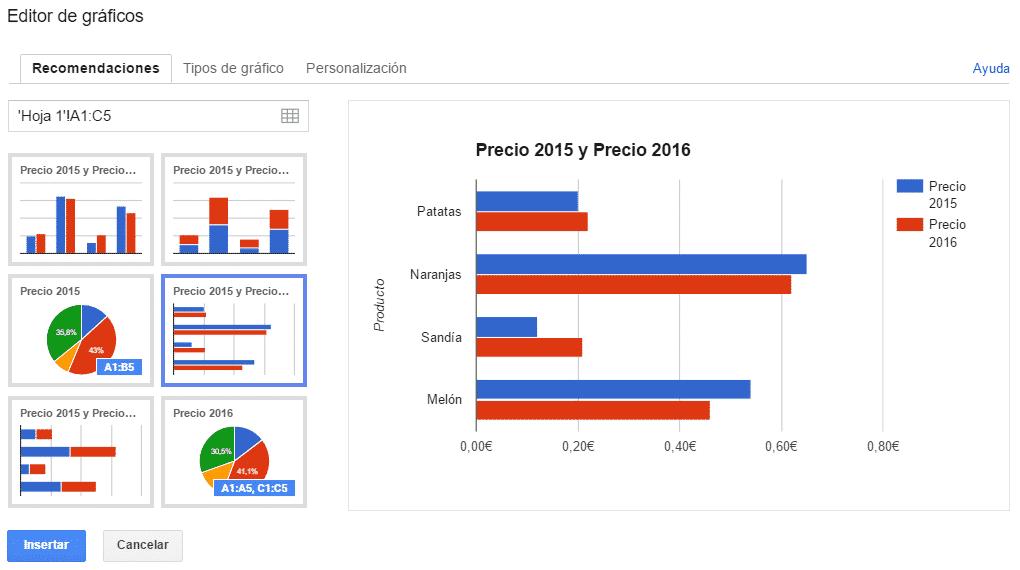 Insertar gráfico en hojas de cálculo de Google paso 1